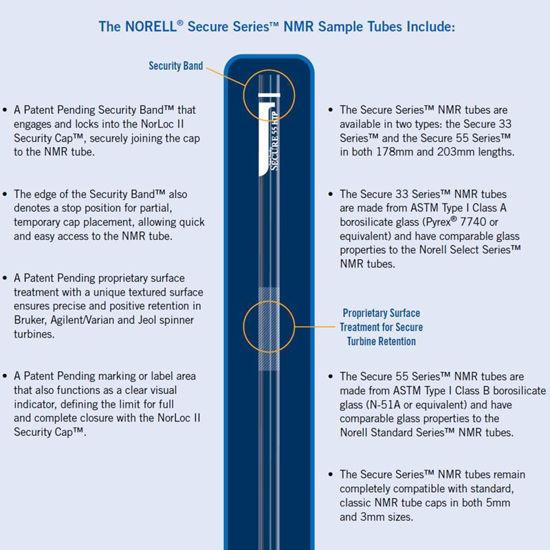 SECURE 55 SERIES 5MM ECONOMY HIGH-THROUGHPUT NMR SAMPLE TUBES