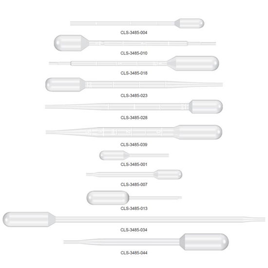PIPETTES, DISPOSABLE, TRANSFER